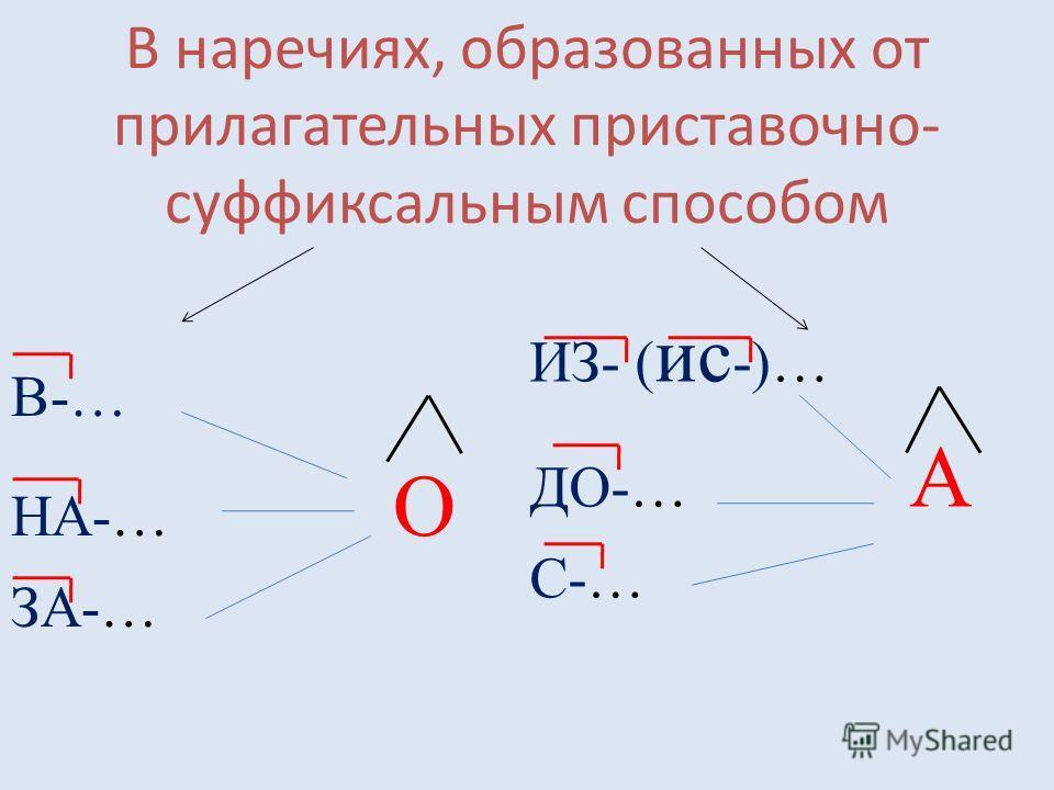 В наречиях, образованных от прилагательных приставочно- суффиксальным способом В-… НА-… О ЗА-… ИЗ- ( ис -)… ДО-… А С-…