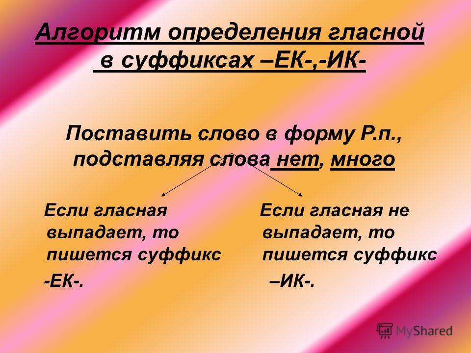 Алгоритм определения гласной в суффиксах –ЕК-,-ИК- Если гласная выпадает, то пишется суффикс -ЕК-. Если гласная не выпадает, то пишется суффикс –ИК-. Поставить слово в форму Р.п., подставляя слова нет, много