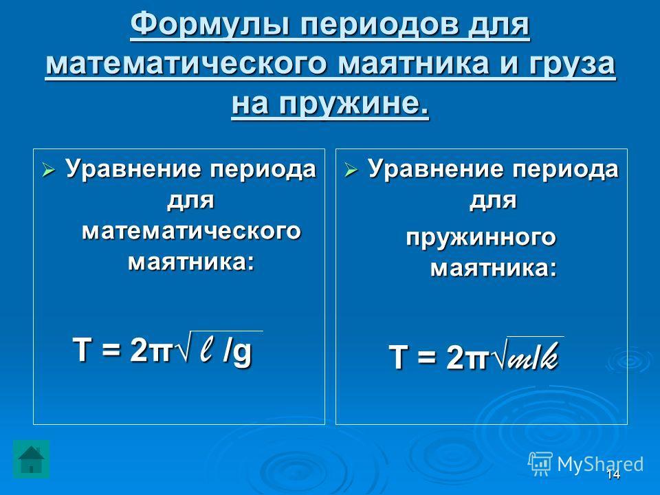 Формулы периодов для математического маятника и груза на пружине. Уравнение периода для математического маятника: Уравнение периода для математического маятника: T = 2π l /g T = 2π l /g Уравнение периода для Уравнение периода для пружинного маятника: