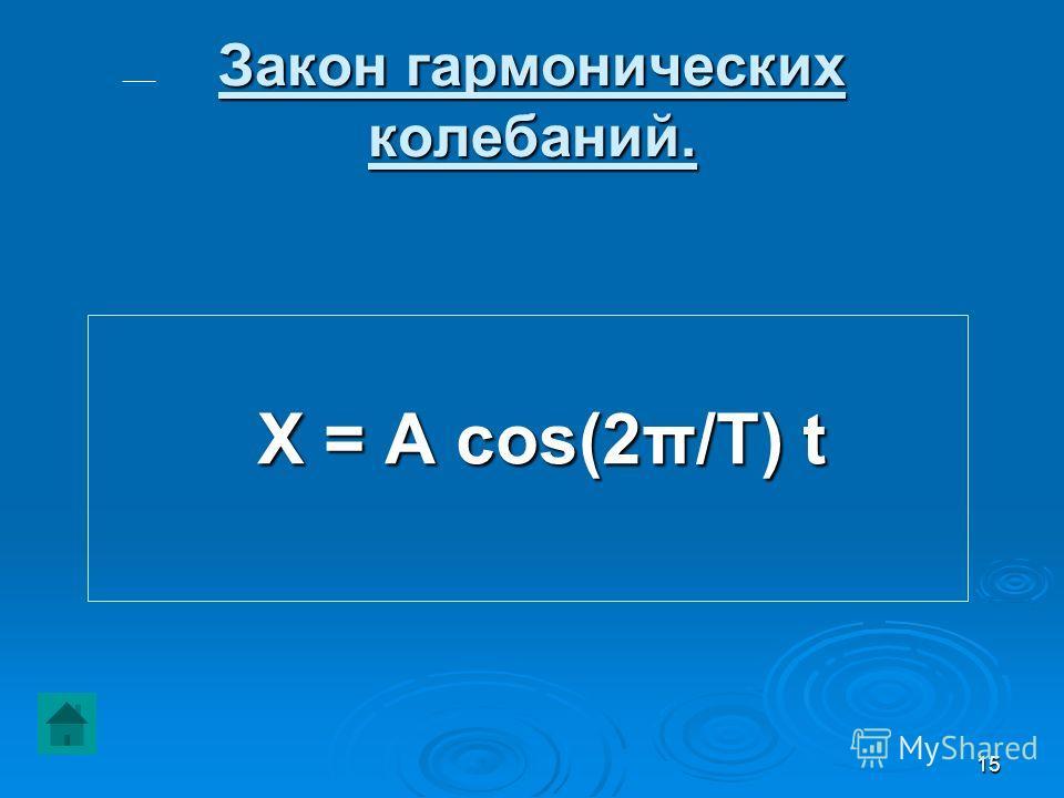 Закон гармонических колебаний. X = A cos(2π/T) t X = A cos(2π/T) t 15