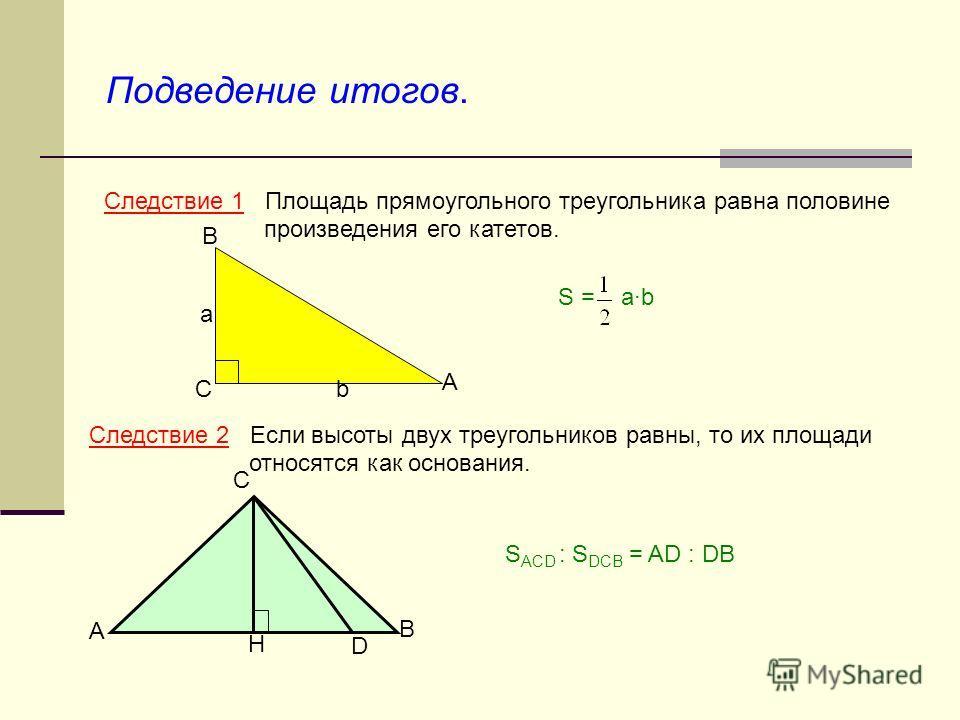 Следствие 1 Площадь прямоугольного треугольника равна половине произведения его катетов. Подведение итогов. Следствие 2 Если высоты двух треугольников равны, то их площади относятся как основания. С В А а b S = a·b A B C D H S ACD : S DCB = AD : DB