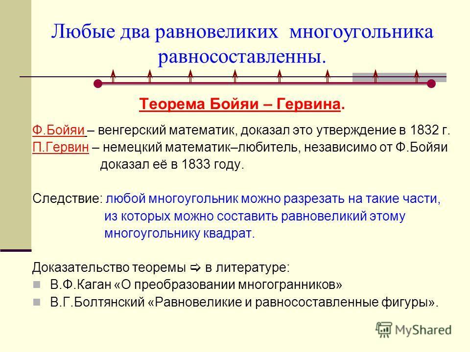 Любые два равновеликих многоугольника равносоставленны. Теорема Бойяи – Гервина. Ф.Бойяи – венгерский математик, доказал это утверждение в 1832 г. П.Гервин – немецкий математик–любитель, независимо от Ф.Бойяи доказал её в 1833 году. Следствие: любой
