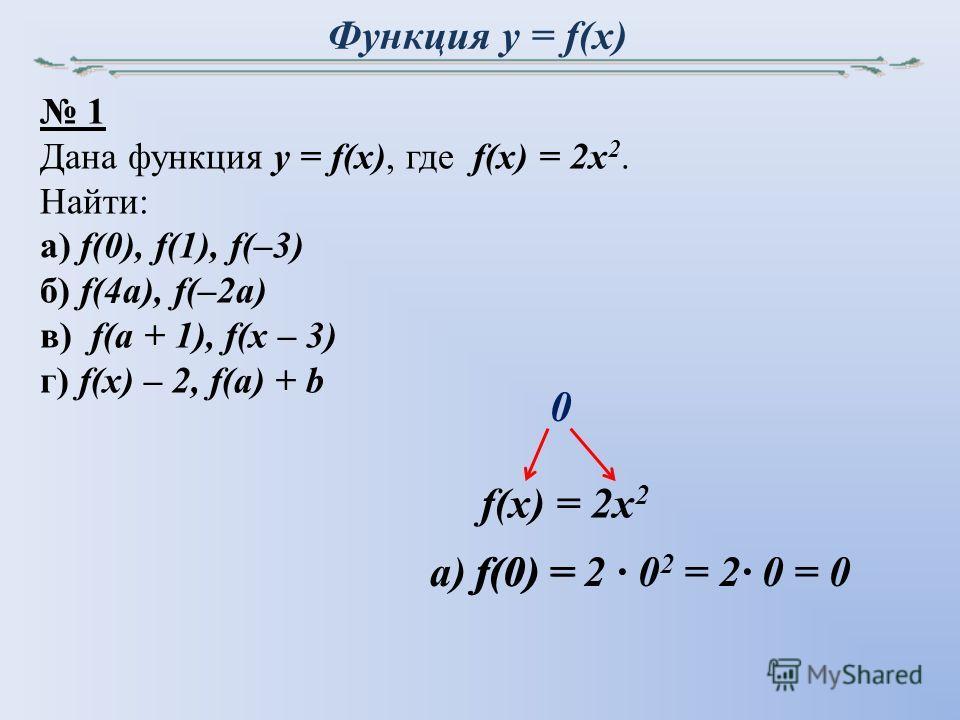 Функция y = f(x) 1 Дана функция y = f(x), где f(x) = 2x 2. Найти: а) f(0), f(1), f(–3) б) f(4a), f(–2a) в) f(a + 1), f(x – 3) г) f(x) – 2, f(a) + b а) f(0) = f(x) = 2x 2 f(0) = 2 0 2 = 2 0 = 0 0