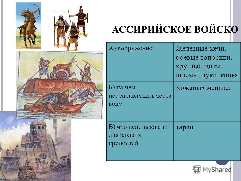 АССИРИЙСКОЕ ВОЙСКО А) вооружение Железные мечи, боевые топорики, круглые щиты, шлемы, луки, копья Б) на чем переправлялись через воду Кожаных мешках В) что использовали для захвата крепостей таран