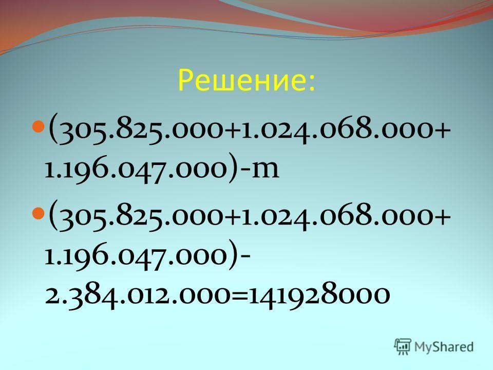 (305.825.000+1.024.068.000+ 1.196.047.000)-m (305.825.000+1.024.068.000+ 1.196.047.000)- 2.384.012.000=141928000