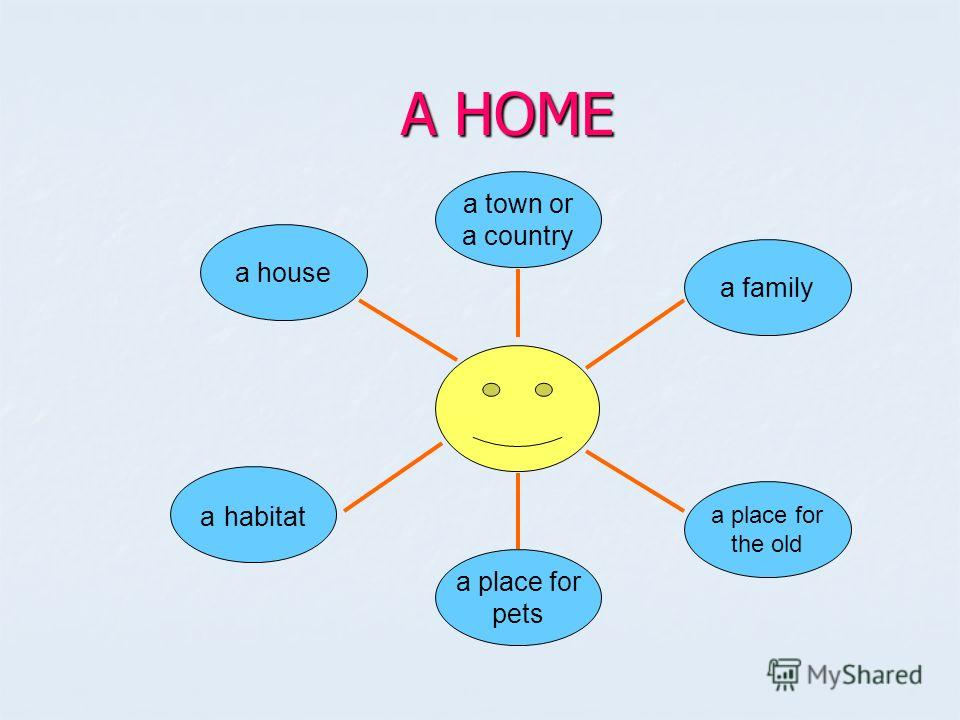 A HOME A HOME a house a place for pets a place for the old a family a habitat a town or a country
