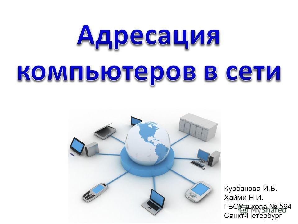 Курбанова И.Б. Хайми Н.И. ГБОУ школа 594 Санкт-Петербург