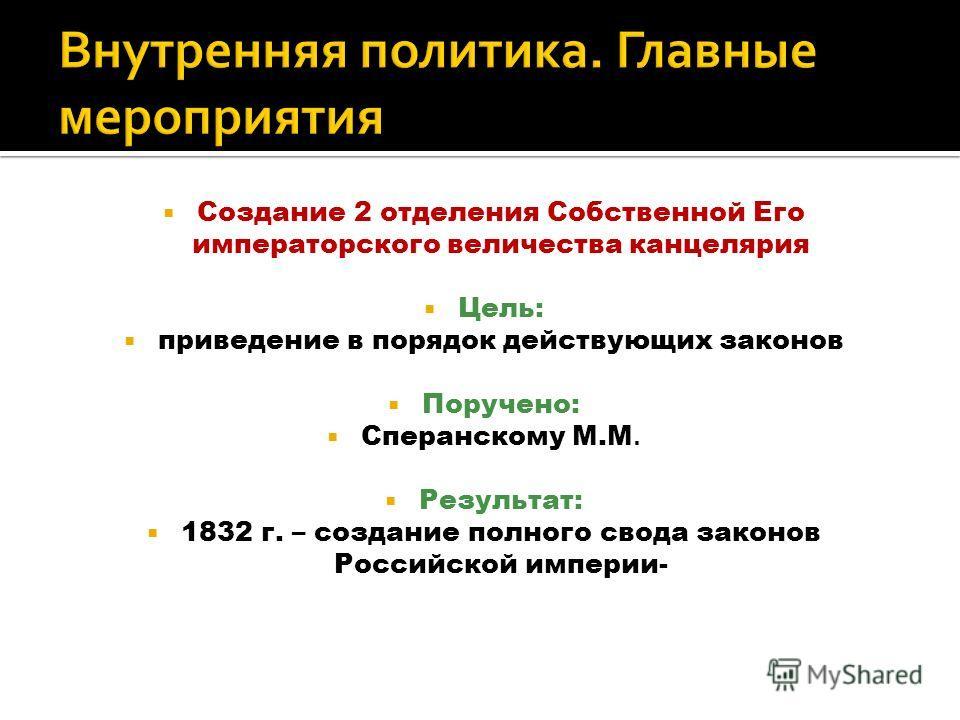 Создание 2 отделения Собственной Его императорского величества канцелярия Цель: приведение в порядок действующих законов Поручено: Сперанскому М.М. Результат: 1832 г. – создание полного свода законов Российской империи-
