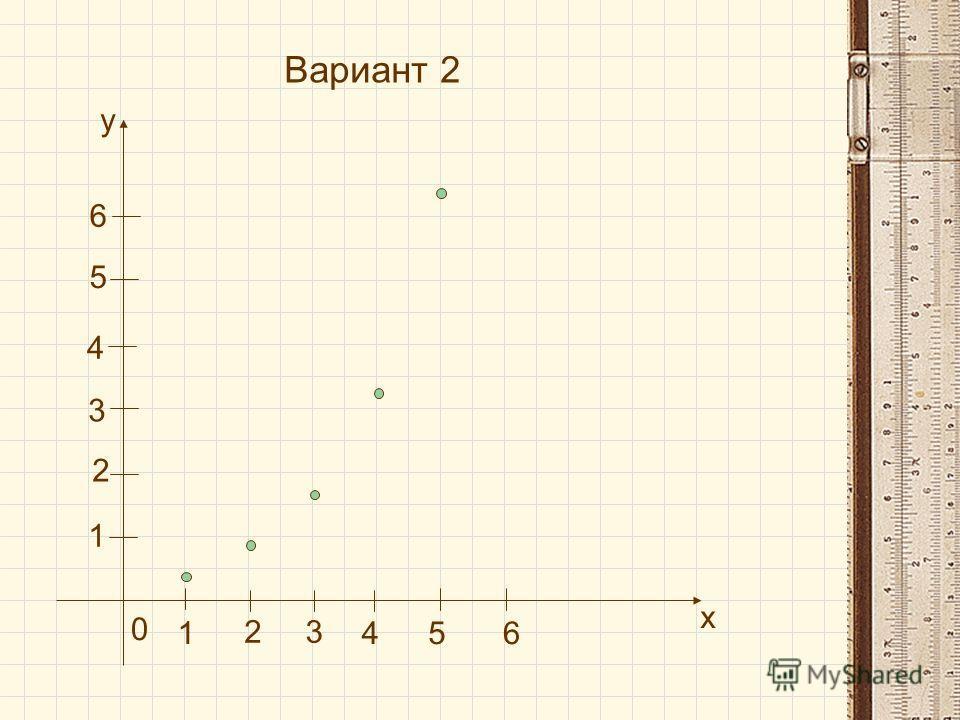 Вариант 2 x y 0 1 23 456 1 2 3 4 5 6