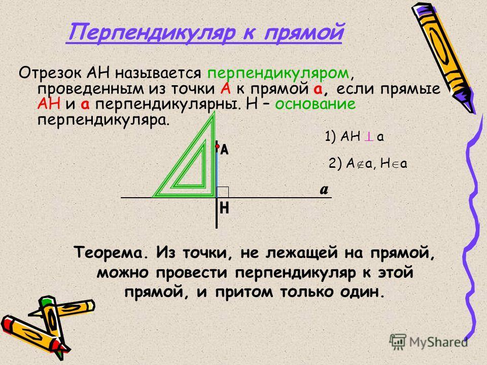Перпендикуляр к прямой Отрезок АН называется перпендикуляром, проведенным из точки А к прямой а, если прямые АН и а перпендикулярны. Н – основание перпендикуляра. Теорема. Из точки, не лежащей на прямой, можно провести перпендикуляр к этой прямой, и