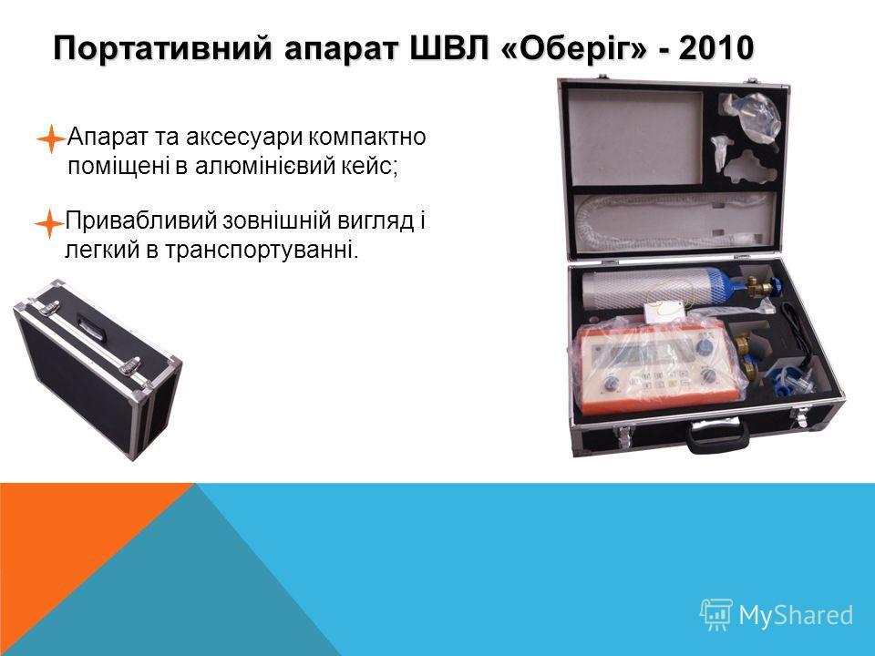 Портативний апарат ШВЛ «Оберіг» - 2010 Апарат та аксесуари компактно поміщені в алюмінієвий кейс; Привабливий зовнішній вигляд і легкий в транспортуванні.