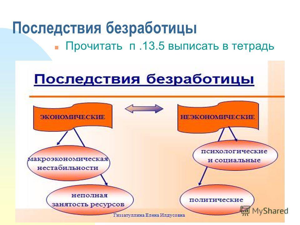 Последствия безработицы n Прочитать п.13.5 выписать в тетрадь