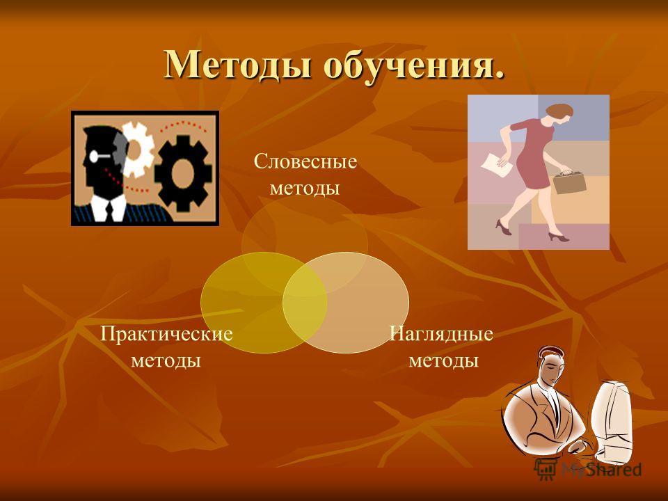 Методы обучения. Словесные методы Наглядные методы Практические методы