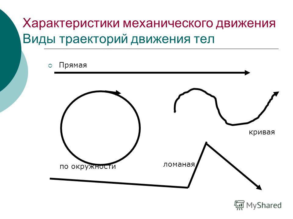 Характеристики механического движения Виды траекторий движения тел Прямая кривая ломаная по окружности