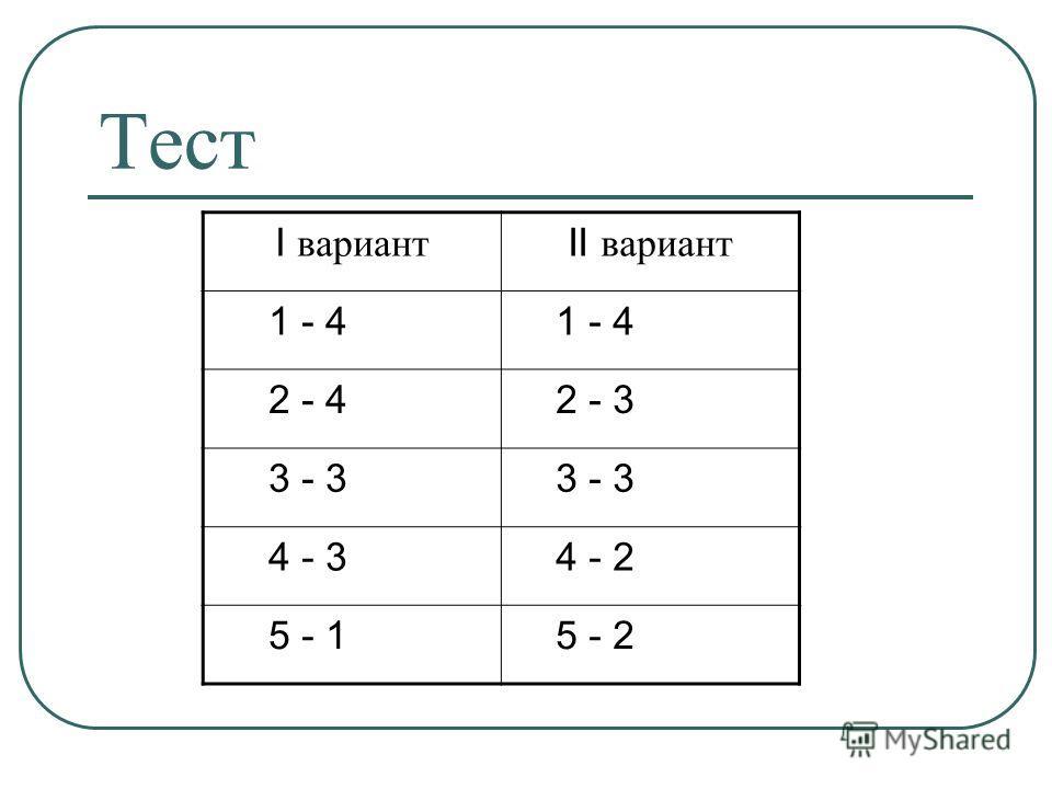Тест I вариант II вариант 1 - 4 2 - 4 2 - 3 3 - 3 4 - 3 4 - 2 5 - 1 5 - 2