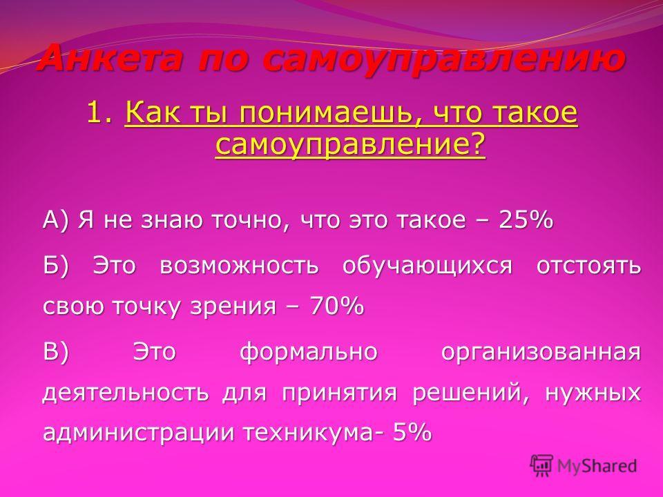 Анкета по самоуправлению 1. Как ты понимаешь, что такое самоуправление? А) Я не знаю точно, что это такое – 25% Б) Это возможность обучающихся отстоять свою точку зрения – 70% В) Это формально организованная деятельность для принятия решений, нужных