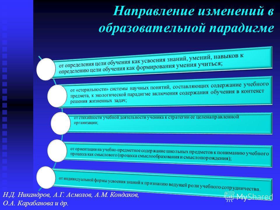 Направление изменений в образовательной парадигме Н.Д. Никандров, А.Г. Асмолов, А.М. Кондаков, О.А. Карабанова и др.