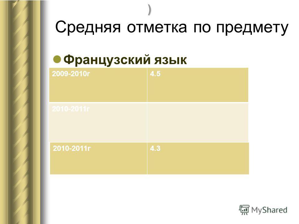 ) Средняя отметка по предмету Французский язык 2010-2011г4.3 2009-2010г4.5 2010-2011г