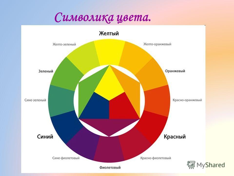 Что такое цветопись? Цветопись – это когда автор цветом пишет то, что не может сказать словами. Цветопись – это использование писателем определённого цвета для того, чтобы внимательный читатель мог понять чувства автора. Цветопись – это воздействие ч