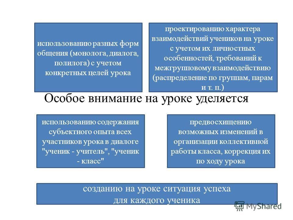 Особое внимание на уроке уделяется использованию содержания субъектного опыта всех участников урока в диалоге