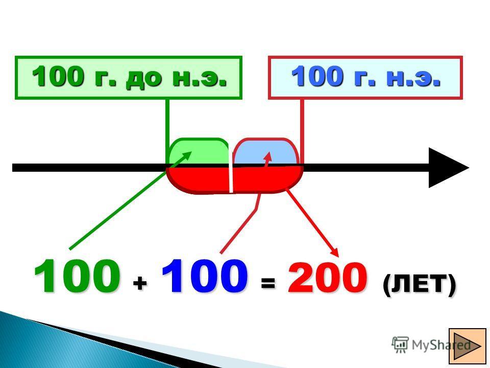 11 100 г. до н.э.100 г. н.э. 100 + 100 = 200 (ЛЕТ) 100 + 100 = 200 (ЛЕТ)