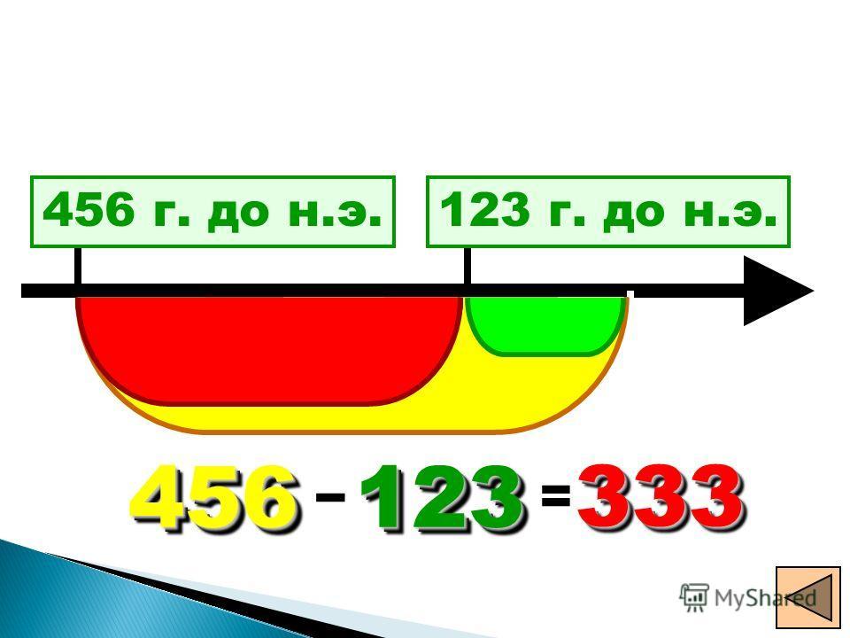 15 456 г. до н.э.123 г. до н.э. 456 456 - 123123 333333 =