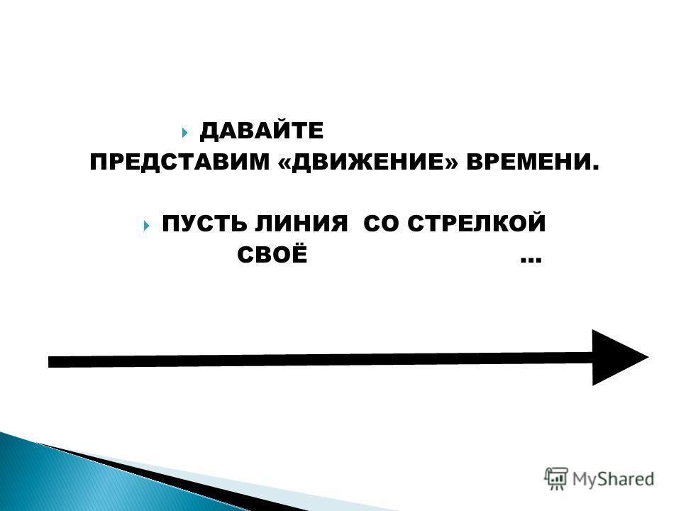 ДАВАЙТЕ ГРАФИЧЕСКИ ПРЕДСТАВИМ «ДВИЖЕНИЕ» ВРЕМЕНИ. ПУСТЬ ЛИНИЯ СО СТРЕЛКОЙ БЕРЁТ СВОЁ НАЧАЛО СЛЕВА… ЛИНИЯ ВРЕМЕНИ