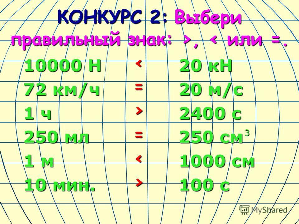 КОНКУРС 2: Выбери правильный знак: >,, < или =. 10000 Н 72 км/ч 1 ч 250 мл 1 м 10 мин. = 20 кН 20 м/с 2400 с 250 см 1000 см 100 с 3