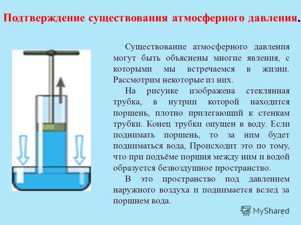 3 Подтверждение существования атмосферного давления. Существование атмосферного давления могут быть объяснены многие явления, с которыми мы встречаемся в жизни. Рассмотрим некоторые из них. На рисунке изображена стеклянная трубка, в нутрии которой на