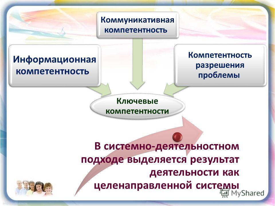 Ключевые компетентности Информационная компетентность Коммуникативная компетентность Компетентность разрешения проблемы В системно-деятельностном подходе выделяется результат деятельности как целенаправленной системы
