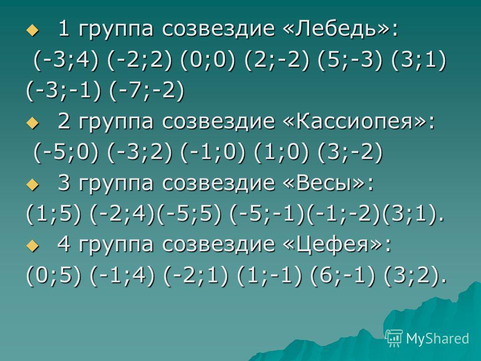 1 группа созвездие «Лебедь»: 1 группа созвездие «Лебедь»: (-3;4) (-2;2) (0;0) (2;-2) (5;-3) (3;1) (-3;4) (-2;2) (0;0) (2;-2) (5;-3) (3;1) (-3;-1) (-7;-2) 2 группа созвездие «Кассиопея»: 2 группа созвездие «Кассиопея»: (-5;0) (-3;2) (-1;0) (1;0) (3;-2