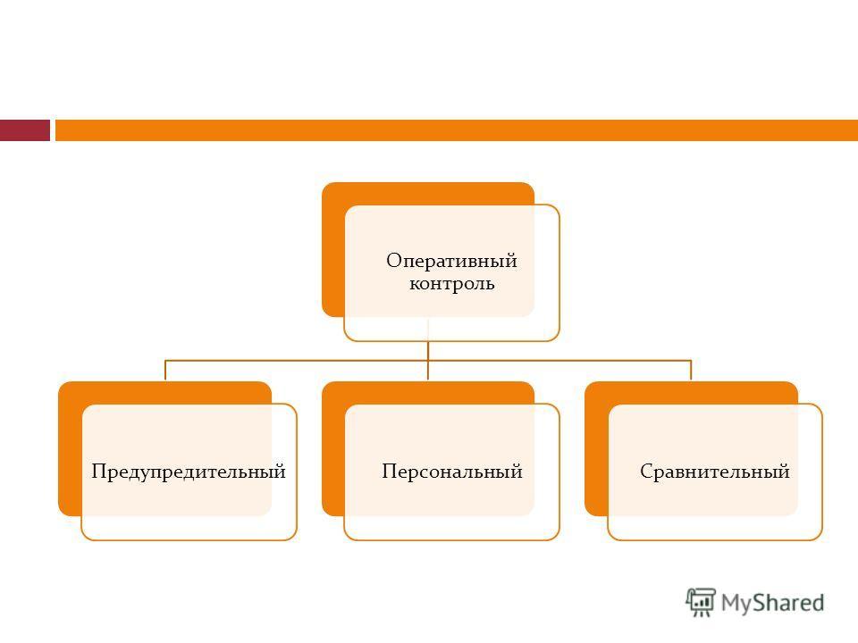Оперативный контроль ПредупредительныйПерсональныйСравнительный