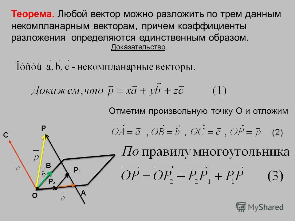 С В А О P Теорема. Любой вектор можно разложить по трем данным некомпланарным векторам, причем коэффициенты разложения определяются единственным образом. Доказательство. Отметим произвольную точку О и отложим,,, (2) P1P1 P2P2