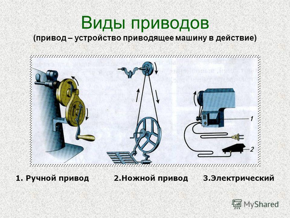 Виды приводов (привод – устройство приводящее машину в действие) 1. Ручной привод 2.Ножной привод 3.Электрический