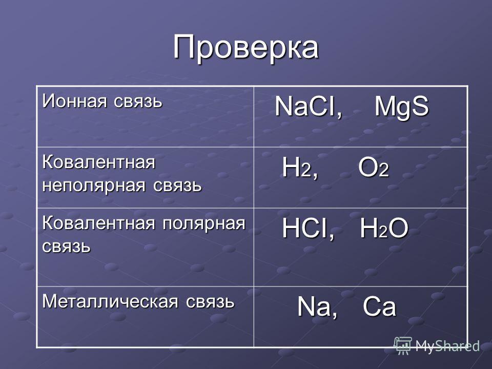 Проверка Ионная связь NaCI, MgS NaCI, MgS Ковалентная неполярная связь H 2, O 2 H 2, O 2 Ковалентная полярная связь HCI, H 2 O HCI, H 2 O Металлическая связь Na, Ca Na, Ca
