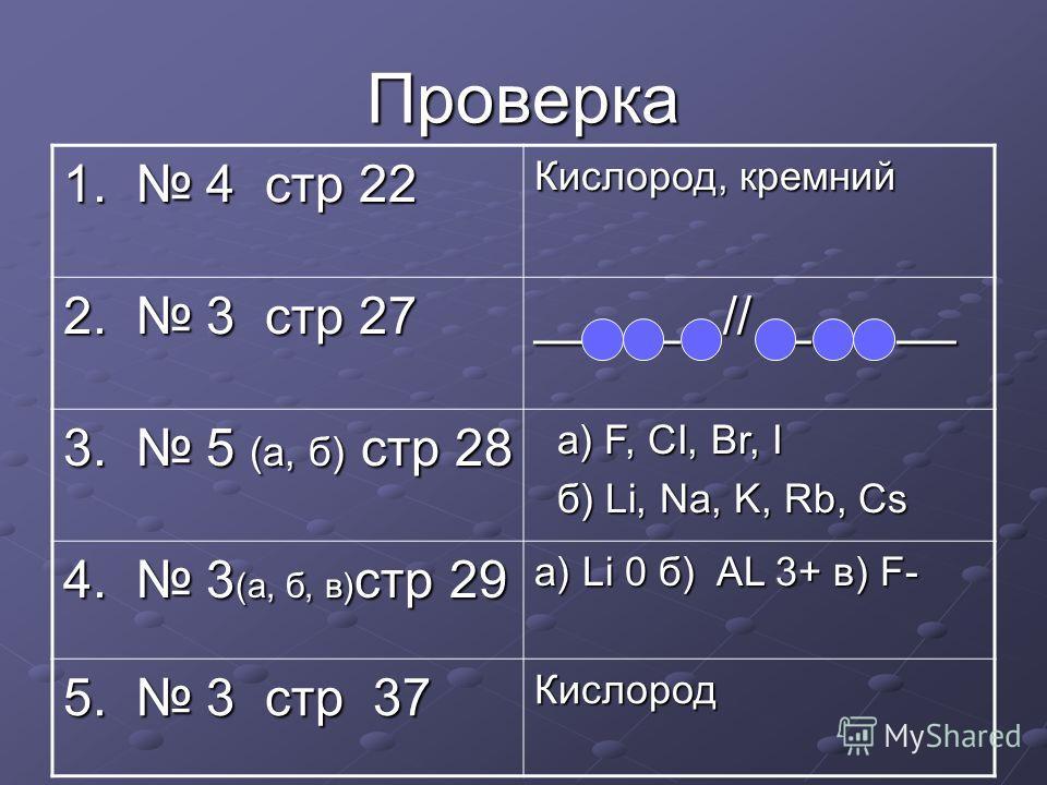 Проверка 1. 4 стр 22 Кислород, кремний 2. 3 стр 27 __ _ // _ __ 3. 5 (а, б) стр 28 а) F, CI, Br, I а) F, CI, Br, I б) Li, Na, K, Rb, Cs б) Li, Na, K, Rb, Cs 4. 3 (а, б, в) стр 29 а) Li 0 б) AL 3+ в) F- 5. 3 стр 37 Кислород