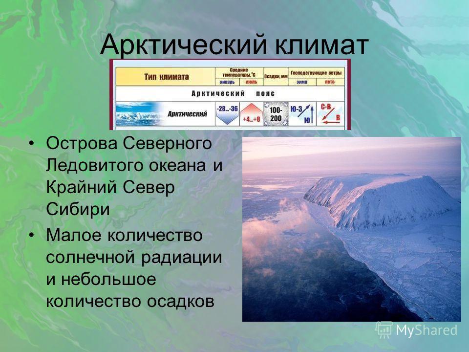 Арктический климат Острова Северного Ледовитого океана и Крайний Север Сибири Малое количество солнечной радиации и небольшое количество осадков