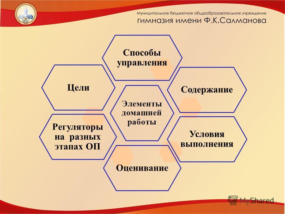 Элементы домашней работы Способы управления Содержание Условия выполнения Оценивание Регуляторы на разных этапах ОП Цели