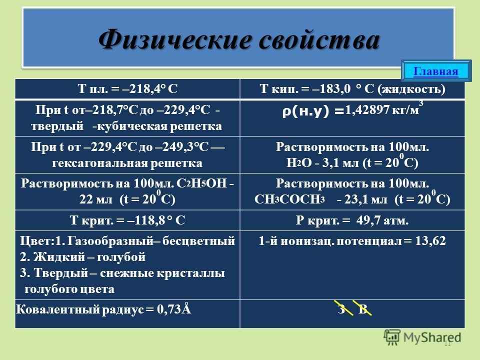 10 2. В промышленности: 1) фракционной перегонкой жидкого воздуха, основанную на разных температурах кипения компонентов воздуха. Воздух охлаждают примерно до -200 °С и затем медленно нагревают. При достижении температуры -183 °С из жидкого воздуха у