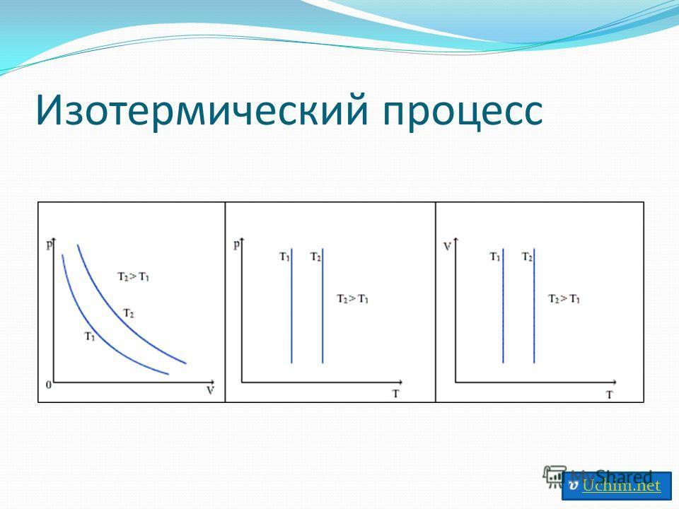 Изотермический процесс Uchim.net