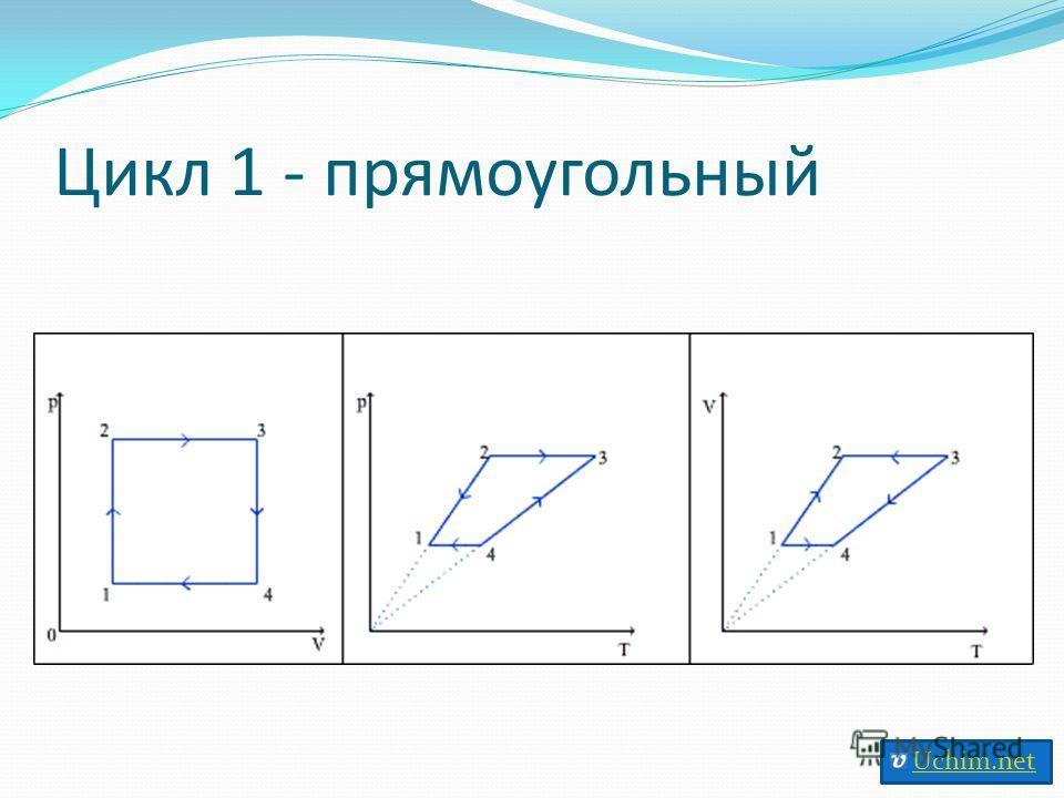 Цикл 1 - прямоугольный Uchim.net