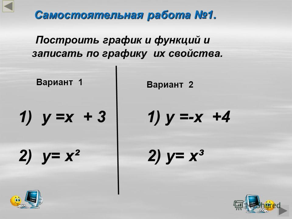 Построить график и функций и записать по графику их свойства. 1)у =х + 3 1) у =-х +4 2)у= х² 2) у= х³ Вариант 1 Вариант 2 Самостоятельная работа 1.