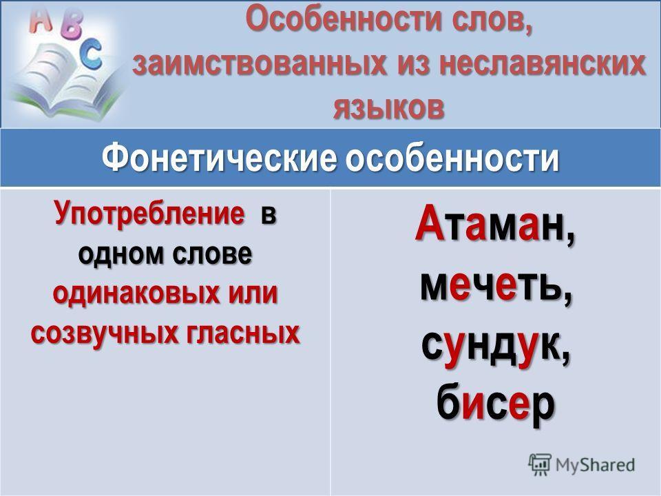 Особенности слов, заимствованных из неславянских языков Фонетические особенности Употребление в одном слове одинаковых или созвучных гласных Атаман, мечеть, сундук, бисер