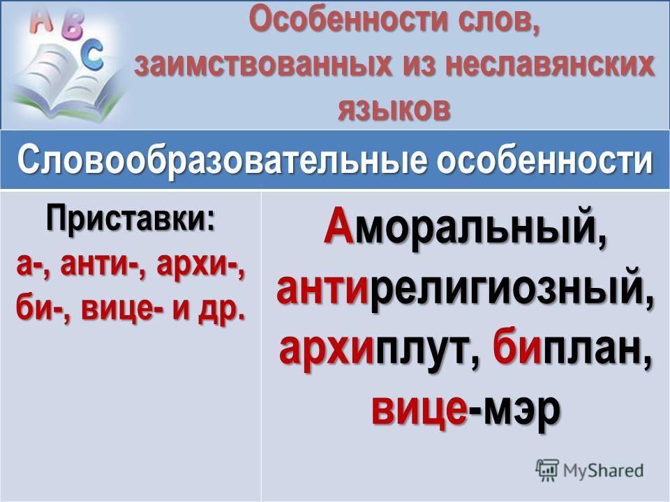 Особенности слов, заимствованных из неславянских языков Словообразовательные особенности Приставки: а-, анти-, архи-, би-, вице- и др. Аморальный, антирелигиозный, архиплут, биплан, вице-мэр