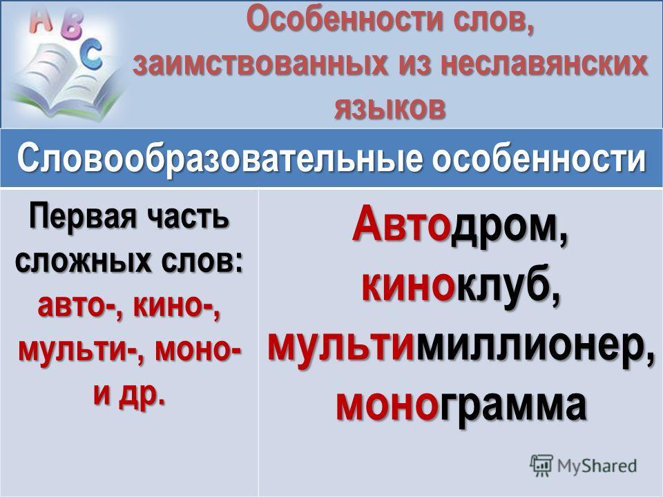 Особенности слов, заимствованных из неславянских языков Словообразовательные особенности Первая часть сложных слов: авто-, кино-, мульти-, моно- и др. Автодром, киноклуб, мультимиллионер, монограмма