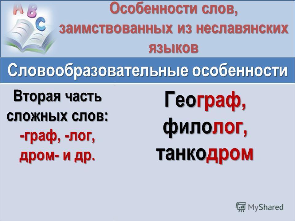 Особенности слов, заимствованных из неславянских языков Словообразовательные особенности Вторая часть сложных слов: -граф, -лог, дром- и др. Географ, филолог, танкодром