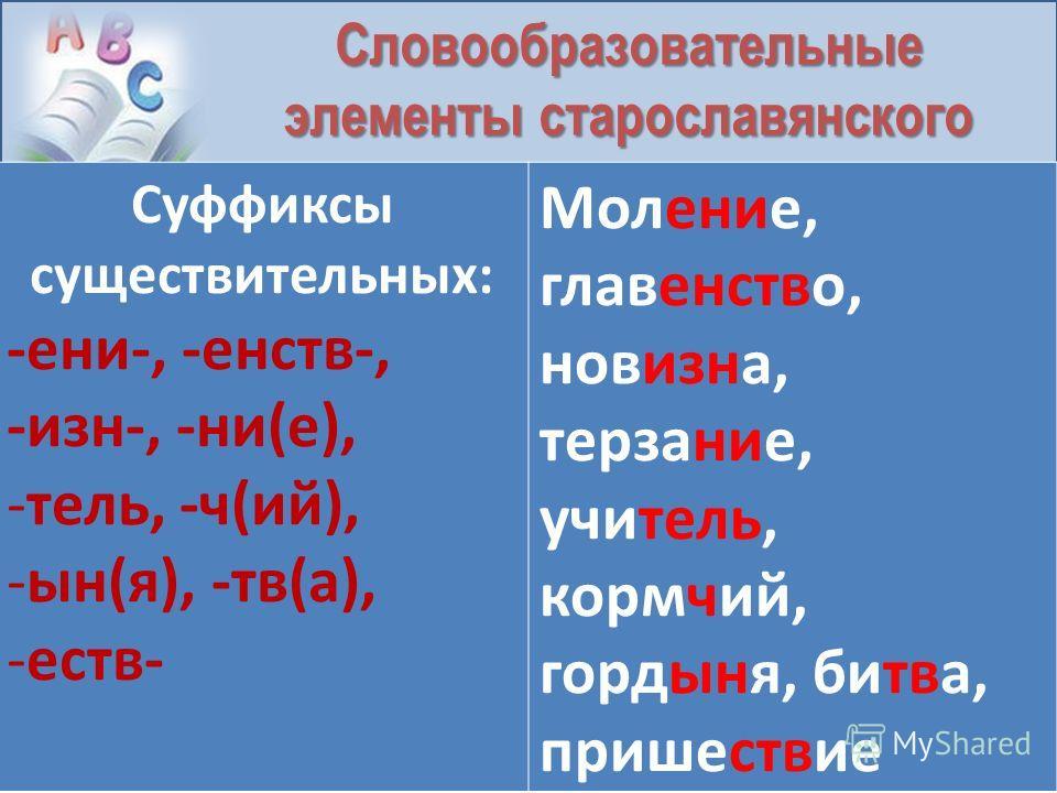 Словообразовательные элементы старославянского происхождения Суффиксы существительных: -ени-, -енств-, -изн-, -ни(е), -тель, -ч(ий), -ын(я), -тв(а), -еств- Моление, главенство, новизна, терзание, учитель, кормчий, гордыня, битва, пришествие