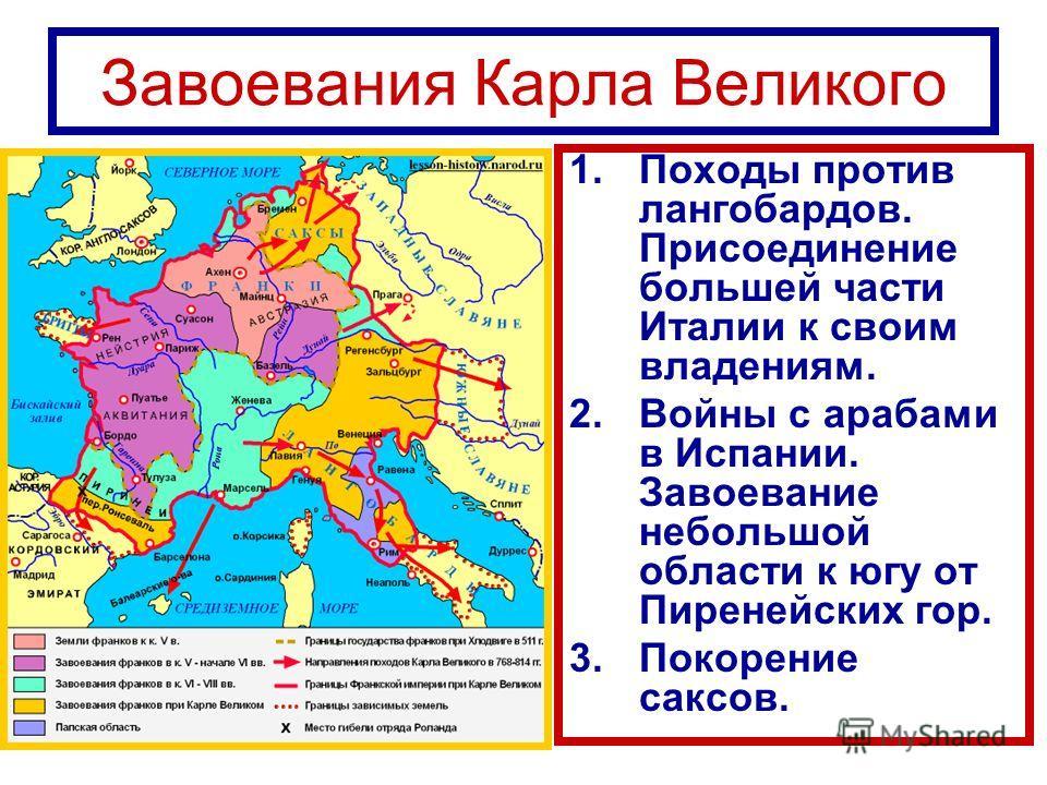 Завоевания Карла Великого 1.Походы против лангобардов. Присоединение большей части Италии к своим владениям. 2.Войны с арабами в Испании. Завоевание небольшой области к югу от Пиренейских гор. 3.Покорение саксов.