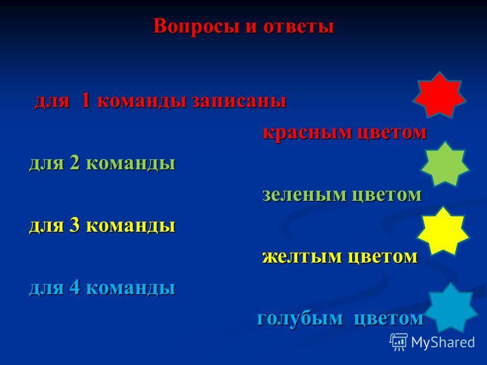 Вопросы и ответы для 1 команды записаны для 1 команды записаны красным цветом красным цветом для 2 команды зеленым цветом зеленым цветом для 3 команды желтым цветом желтым цветом для 4 команды голубым цветом голубым цветом