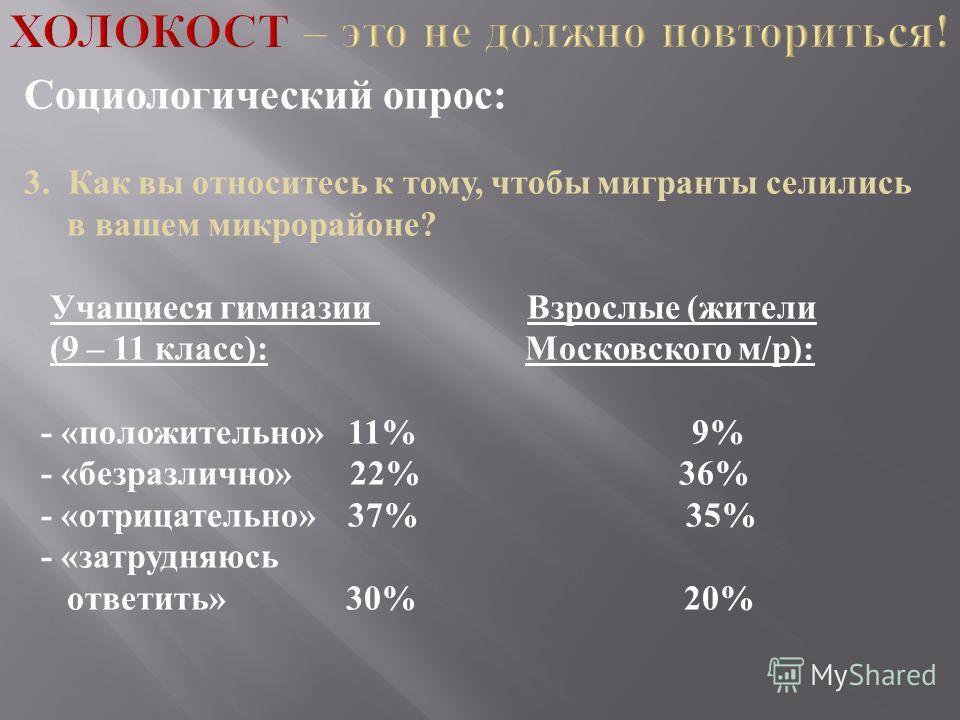 Социологический опрос : 3. Как вы относитесь к тому, чтобы мигранты селились в вашем микрорайоне ? Учащиеся гимназии Взрослые ( жители (9 – 11 класс ): Московского м / р ): - « положительно » 11% 9% - « безразлично » 22% 36% - « отрицательно » 37% 35